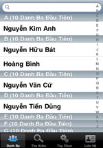 Vietnam Contacts Plus